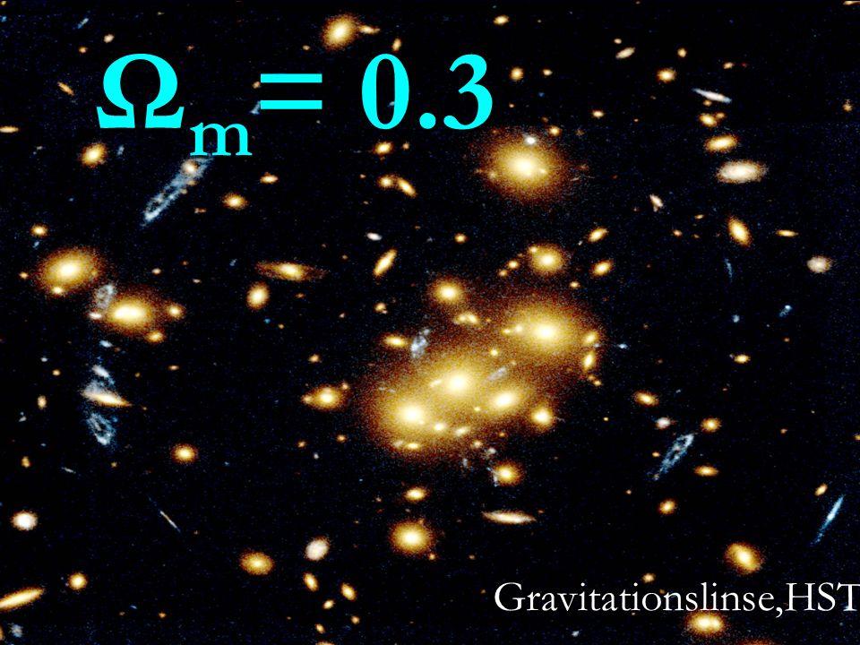 Dunkle Energie : klumpt nicht - homogen im Raum verteilt Ω m + X = 100 % Ω m + X = 100 % Ω m : 30% klumpt Ω m : 30% klumpt Ω h : 70% Dunkle Energie Ω h : 70% Dunkle Energie h : homogen