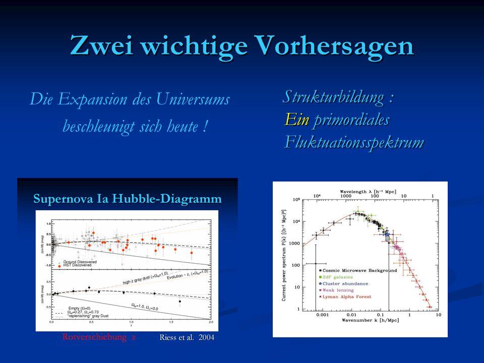 Zwei wichtige Vorhersagen Die Expansion des Universums beschleunigt sich heute ! Strukturbildung : Ein primordiales Fluktuationsspektrum
