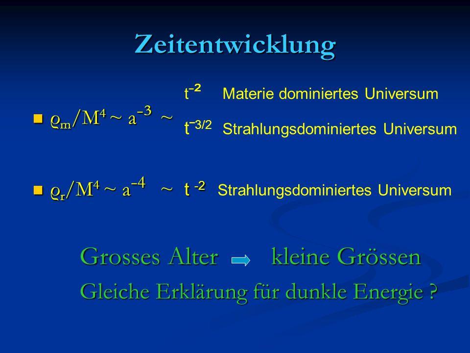 Zeitentwicklung ρ m /M 4 ~ aˉ ³ ~ ρ m /M 4 ~ aˉ ³ ~ ρ r /M 4 ~ aˉ 4 ~ t -2 ρ r /M 4 ~ aˉ 4 ~ t -2 Strahlungsdominiertes Universum Grosses Alter kleine