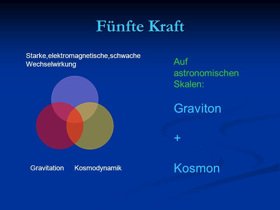 Fünfte Kraft Starke,elektromagnetische,schwache Wechselwirkung GravitationKosmodynamik Auf astronomischen Skalen: Graviton + Kosmon