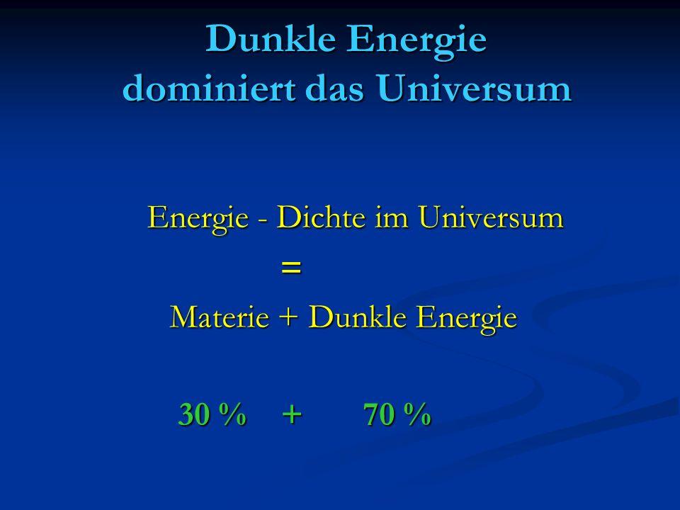 Dunkle Energie dominiert das Universum Energie - Dichte im Universum Energie - Dichte im Universum = Materie + Dunkle Energie Materie + Dunkle Energie
