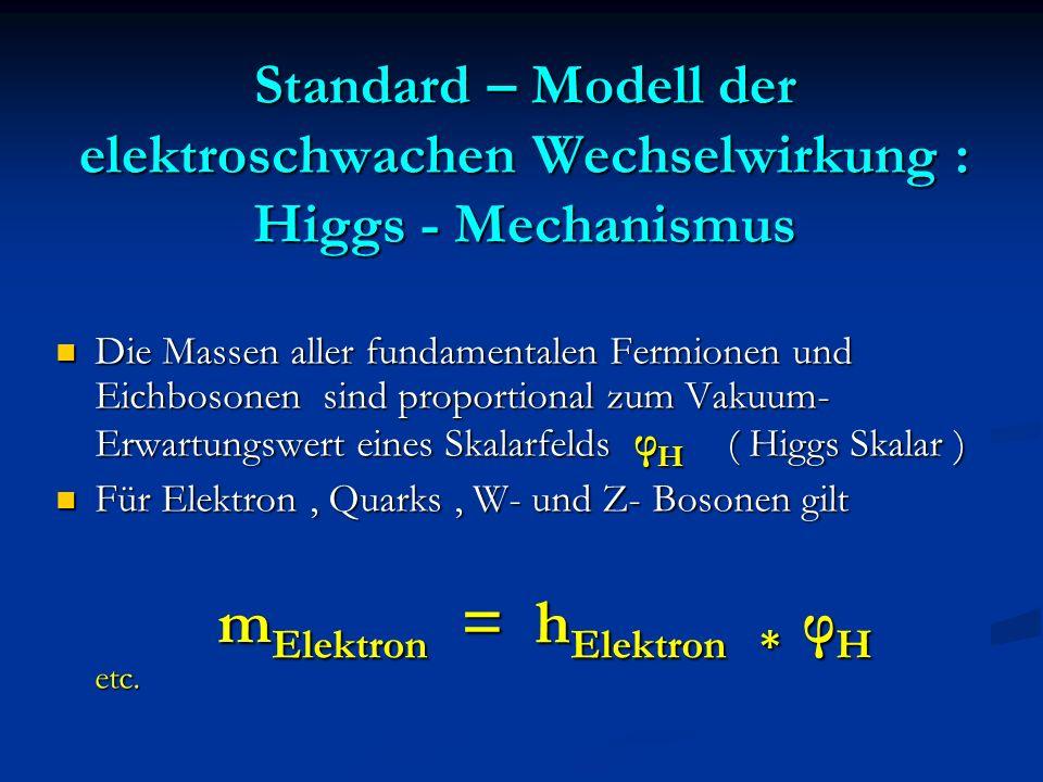 Restoration der Symmetrie bei hohen Temperaturen im frühen Universum Hohe T SYM =0 =0 Niedrige T SSB =φ 0 0 =φ 0 0 hohe T : weniger Ordung mehr Symmetrie Beispiel:Magnete