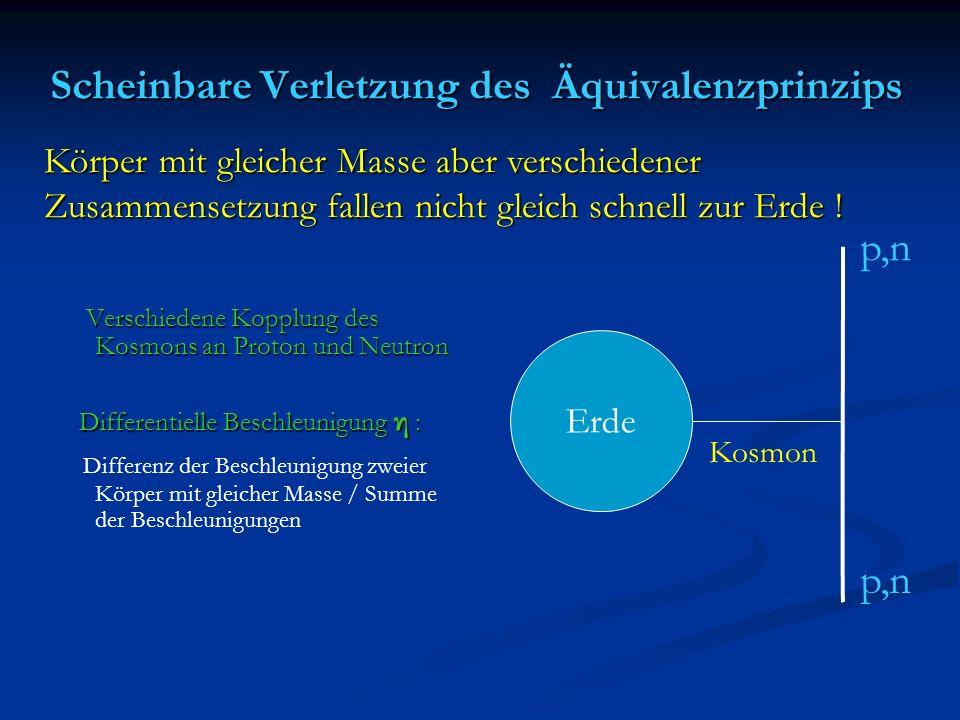 Scheinbare Verletzung des Äquivalenzprinzips Verschiedene Kopplung des Kosmons an Proton und Neutron Verschiedene Kopplung des Kosmons an Proton und N