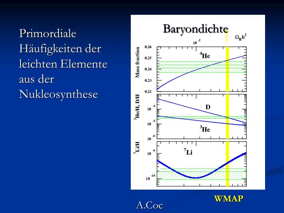 A.Coc Primordiale Häufigkeiten der leichten Elemente aus der Nukleosynthese Baryondichte WMAP