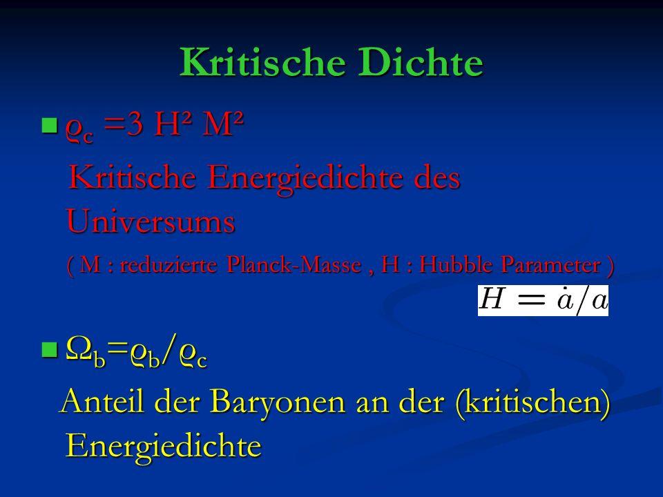 Zusammensetzung des Universums Ω b = 0.045 Ω b = 0.045 Ω dm = 0.225 Ω dm = 0.225 Ω h = 0.73 Ω h = 0.73