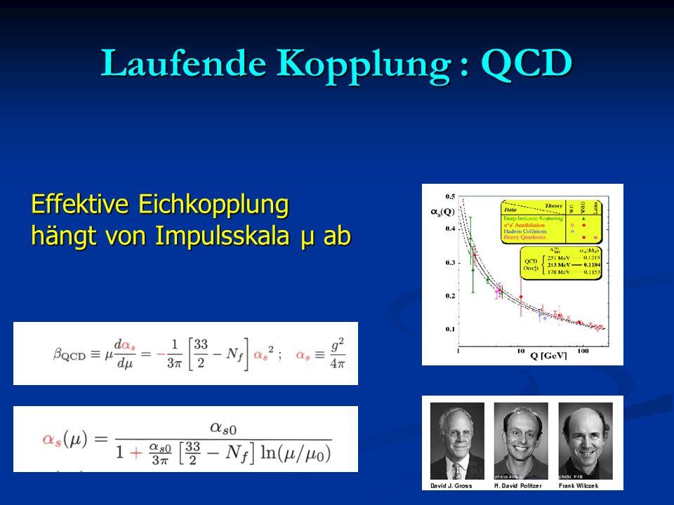 Laufende Kopplung : QCD Effektive Eichkopplung hängt von Impulsskala μ ab