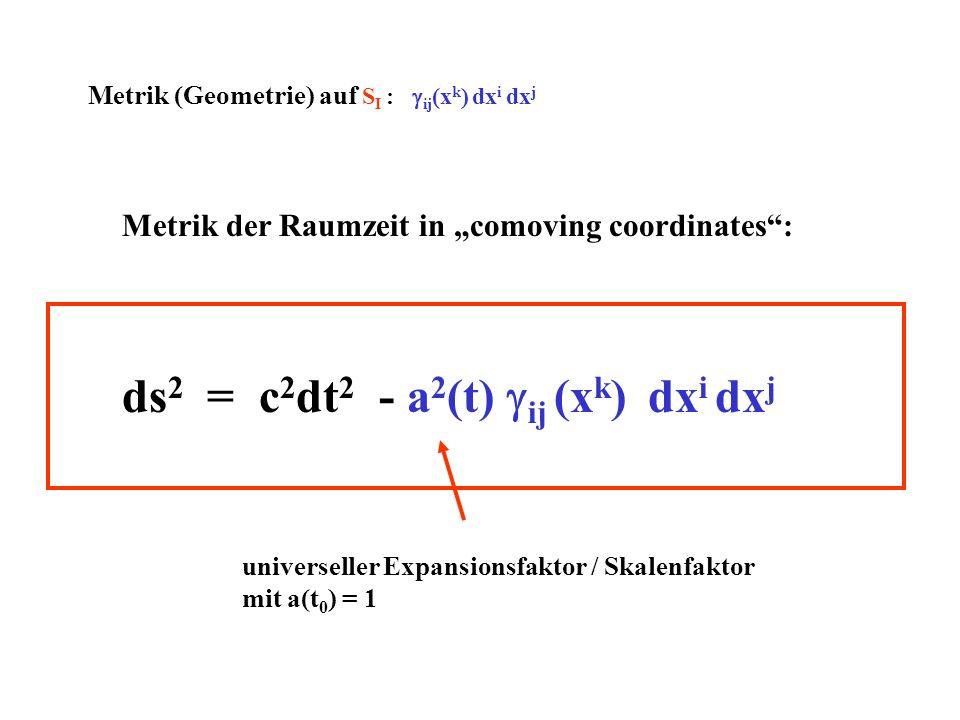 Metrik (Geometrie) auf S I : ij (x k ) dx i dx j Metrik der Raumzeit in comoving coordinates: ds 2 = c 2 dt 2 - a 2 (t) ij (x k ) dx i dx j universell
