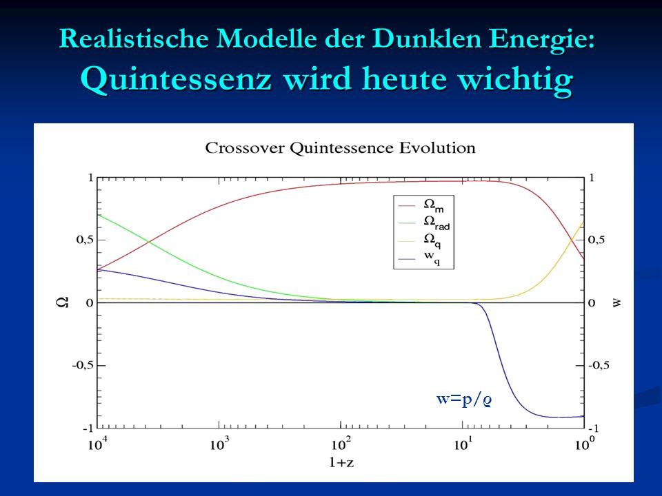 Realistische Modelle der Dunklen Energie: Quintessenz wird heute wichtig w=p/ρ