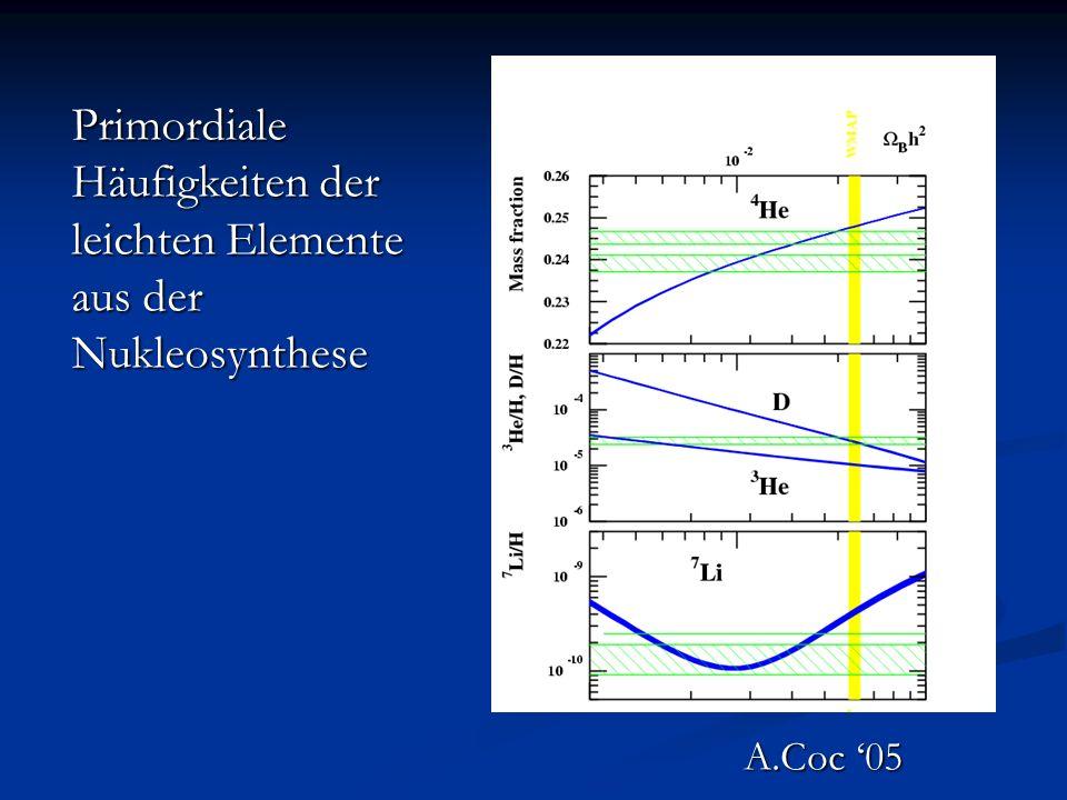 A.Coc 05 Primordiale Häufigkeiten der leichten Elemente aus der Nukleosynthese