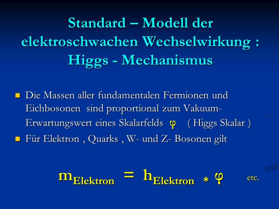 Skalar - Feld φ(x,y,z,t) ähnlich elektrischem Feld, aber keine Richtung : daher Erwartungswert möglich, ohne Isotropie zu verletzen