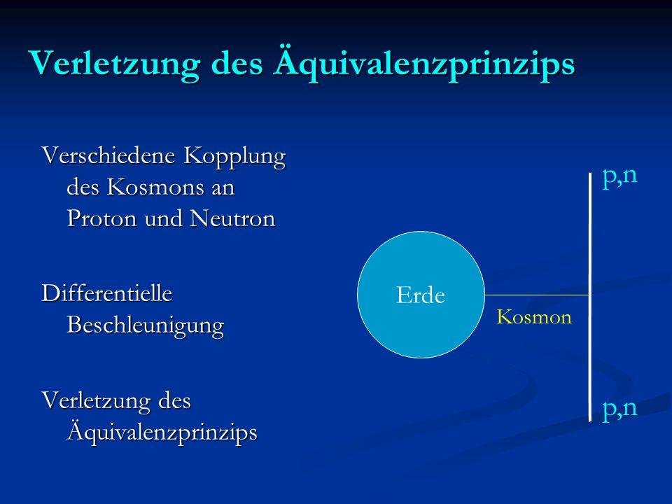 Verletzung des Äquivalenzprinzips Verschiedene Kopplung des Kosmons an Proton und Neutron Differentielle Beschleunigung Verletzung des Äquivalenzprinz