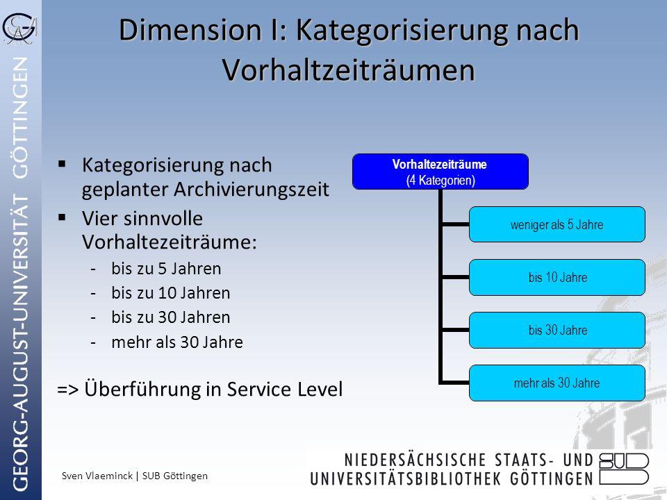 Sven Vlaeminck | SUB Göttingen Dimension I: Kategorisierung nach Vorhaltzeiträumen Kategorisierung nach geplanter Archivierungszeit Vier sinnvolle Vor