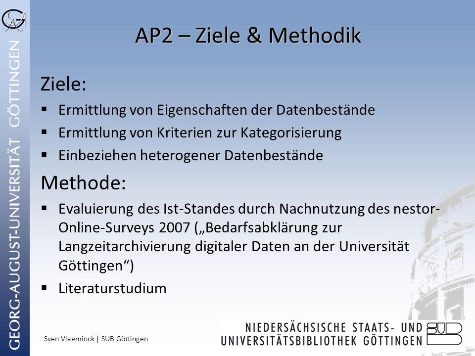 Sven Vlaeminck | SUB Göttingen AP2 – Ziele & Methodik Ziele: Ermittlung von Eigenschaften der Datenbestände Ermittlung von Kriterien zur Kategorisieru