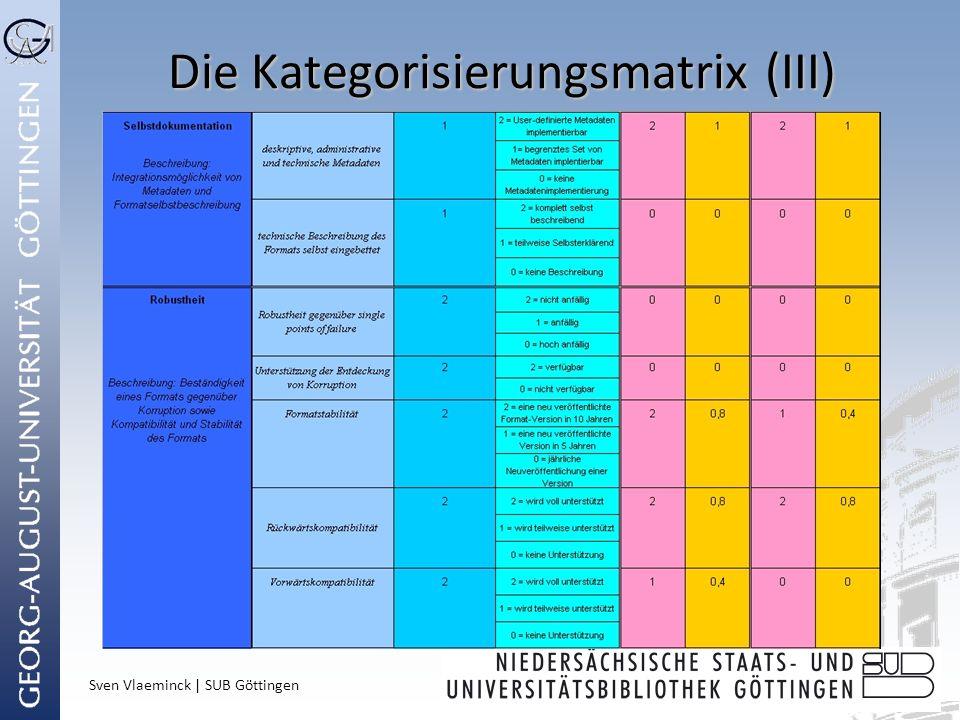 Sven Vlaeminck | SUB Göttingen Die Kategorisierungsmatrix (III)