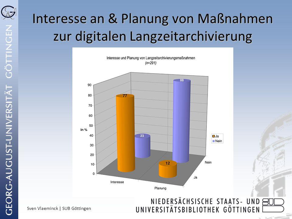 Sven Vlaeminck | SUB Göttingen Interesse an & Planung von Maßnahmen zur digitalen Langzeitarchivierung