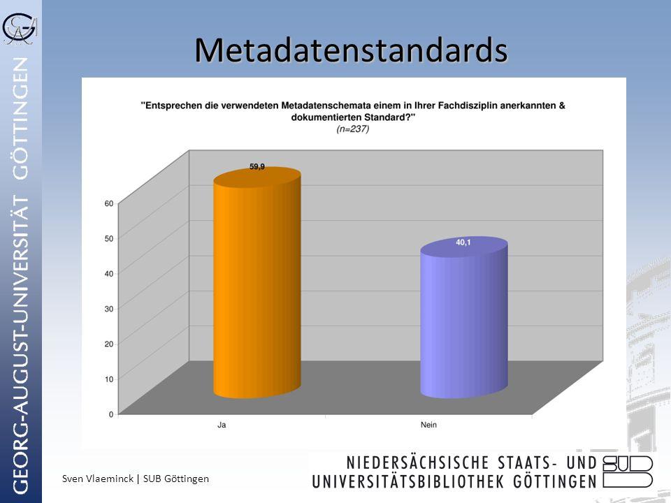 Sven Vlaeminck | SUB Göttingen Metadatenstandards