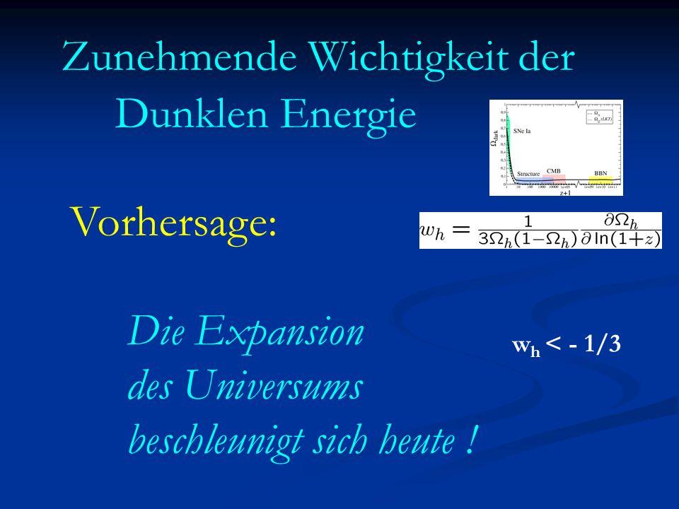 Zunehmende Wichtigkeit der Dunklen Energie Vorhersage: Die Expansion des Universums beschleunigt sich heute ! w h < - 1/3