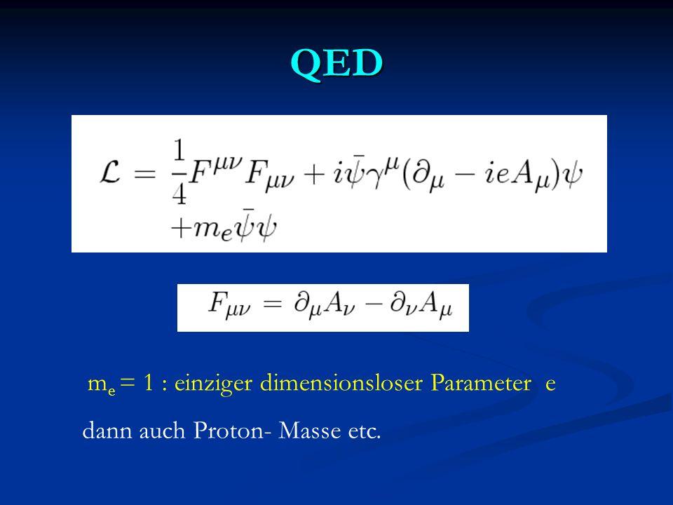 Standard – Modell der elektroschwachen Wechselwirkung : Higgs - Mechanismus Die Massen aller fundamentalen Fermionen und Eichbosonen sind proportional zum Vakuum- Erwartungswert eines Skalarfelds φ ( Higgs Skalar ) Die Massen aller fundamentalen Fermionen und Eichbosonen sind proportional zum Vakuum- Erwartungswert eines Skalarfelds φ ( Higgs Skalar ) Für Elektron, Quarks, W- und Z- Bosonen gilt Für Elektron, Quarks, W- und Z- Bosonen gilt m Elektron = h Elektron * φ etc.