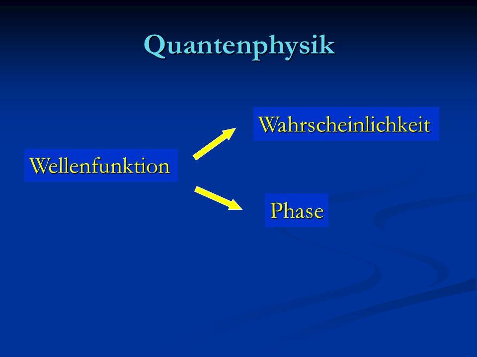 Quantenphysik Wellenfunktion Wahrscheinlichkeit Phase