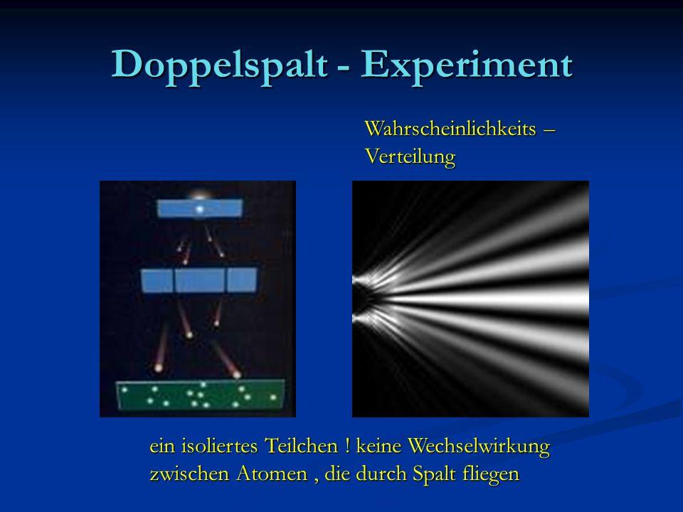 ein isoliertes Teilchen ! keine Wechselwirkung zwischen Atomen, die durch Spalt fliegen Wahrscheinlichkeits – Verteilung
