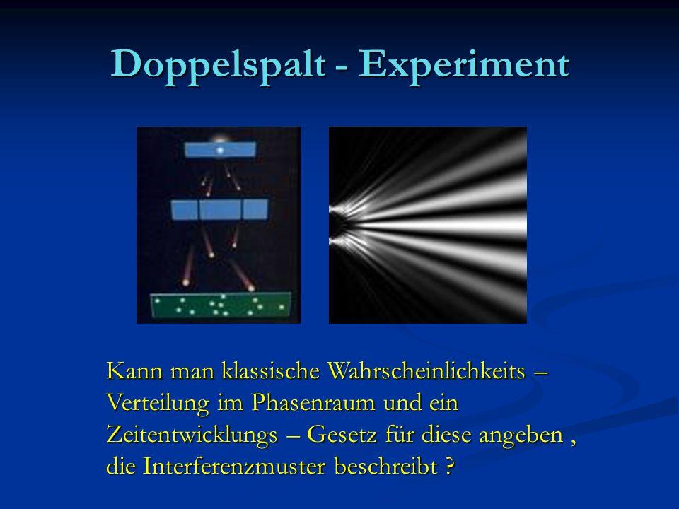 Doppelspalt - Experiment Kann man klassische Wahrscheinlichkeits – Verteilung im Phasenraum und ein Zeitentwicklungs – Gesetz für diese angeben, die I
