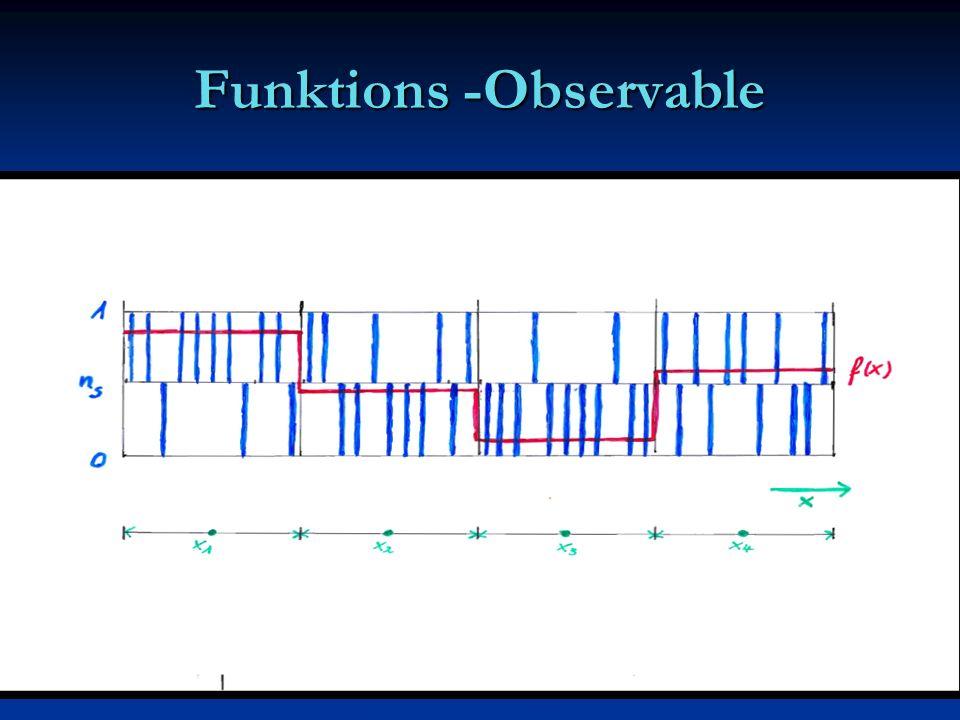 Funktions -Observable