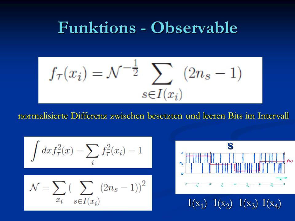 s I(x 1 ) I(x 4 ) I(x 2 ) I(x 3 ) normalisierte Differenz zwischen besetzten und leeren Bits im Intervall