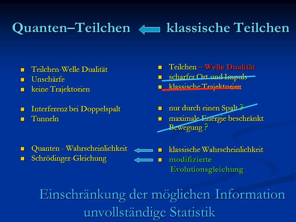 Quanten–Teilchen klassische Teilchen Teilchen-Welle Dualität Teilchen-Welle Dualität Unschärfe Unschärfe keine Trajektorien keine Trajektorien Interfe