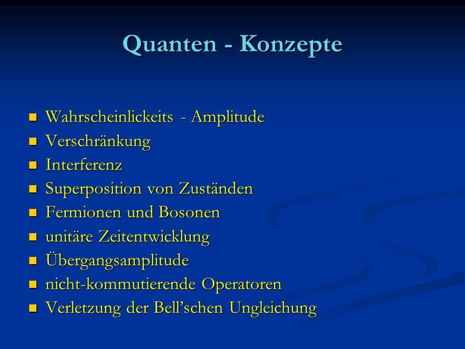 Quanten - Konzepte Wahrscheinlickeits - Amplitude Wahrscheinlickeits - Amplitude Verschränkung Verschränkung Interferenz Interferenz Superposition von
