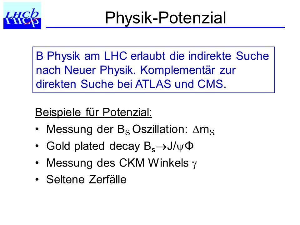 Channel Trig (L0+L1) tot YieldB/S B 0 34 %0.69 % 26 k< 0.7 B 0 K 33 %0.94 %135 k0.16 B s K - + 37 %0.55 %5.3 k< 1.3 B s K K 31 %0.99 % 37 k0.3 B s D s 31 %0.34 % 80 k0.3 B s D s -+ K +- 30 %0.27 % 5.4 k< 1.0 B 0 J / K S 61 %1.39 %216 k0.8 B 0 J / e - e K S 27 %0.16 %26 k1.0 B s J / 64 %1.67 %100 k< 0.3 B s J / e - e 28 %0.32 % 20 k0.7 B 0 36 %0.03 %4.4 k< 7 B 0 K 38 %0.16 % 35 k< 0.7 s 34 %0.22 %9.3 k< 2.4 1 year (10 7 s) at L = 2x10 32 cm -2 s -1 tot det * rec/det * sel/rec * Tri g = 0.12 0.92 0.18 0.34 norm.