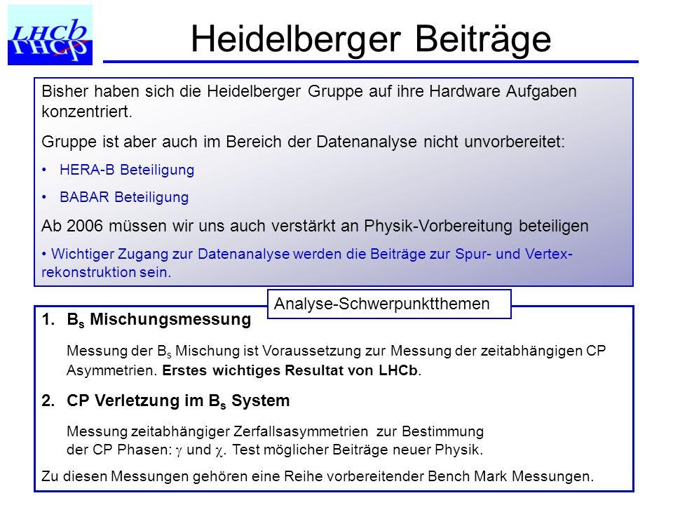 Heidelberger Beiträge Bisher haben sich die Heidelberger Gruppe auf ihre Hardware Aufgaben konzentriert. Gruppe ist aber auch im Bereich der Datenanal