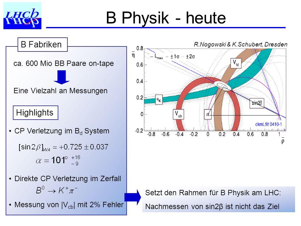 B Physik bei LHCb W New Physics W B s Meson Präzise Bestimmung der Mischungsparameter Messung CP Verletzung in B s Zerfällen Bestimmung der Phasen und Die gleichzeitige Messung von B s und B d Zerfällen reduziert theoretische Unsicherheiten.