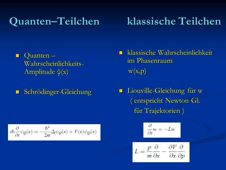 Quanten–Teilchen klassische Teilchen Quanten – Wahrscheinlichkeits- Amplitude ψ(x) Quanten – Wahrscheinlichkeits- Amplitude ψ(x) Schrödinger-Gleichung