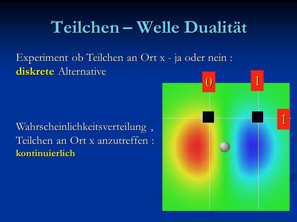 Teilchen – Welle Dualität Experiment ob Teilchen an Ort x - ja oder nein : diskrete Alternative Wahrscheinlichkeitsverteilung, Teilchen an Ort x anzut
