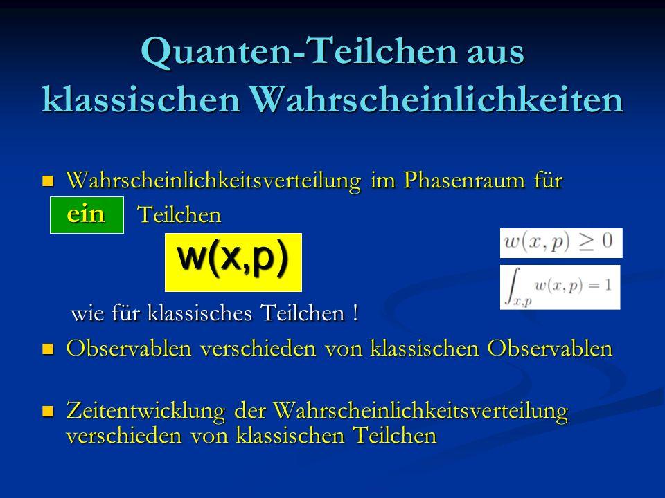 Quanten-Teilchen aus klassischen Wahrscheinlichkeiten Wahrscheinlichkeitsverteilung im Phasenraum für Wahrscheinlichkeitsverteilung im Phasenraum für