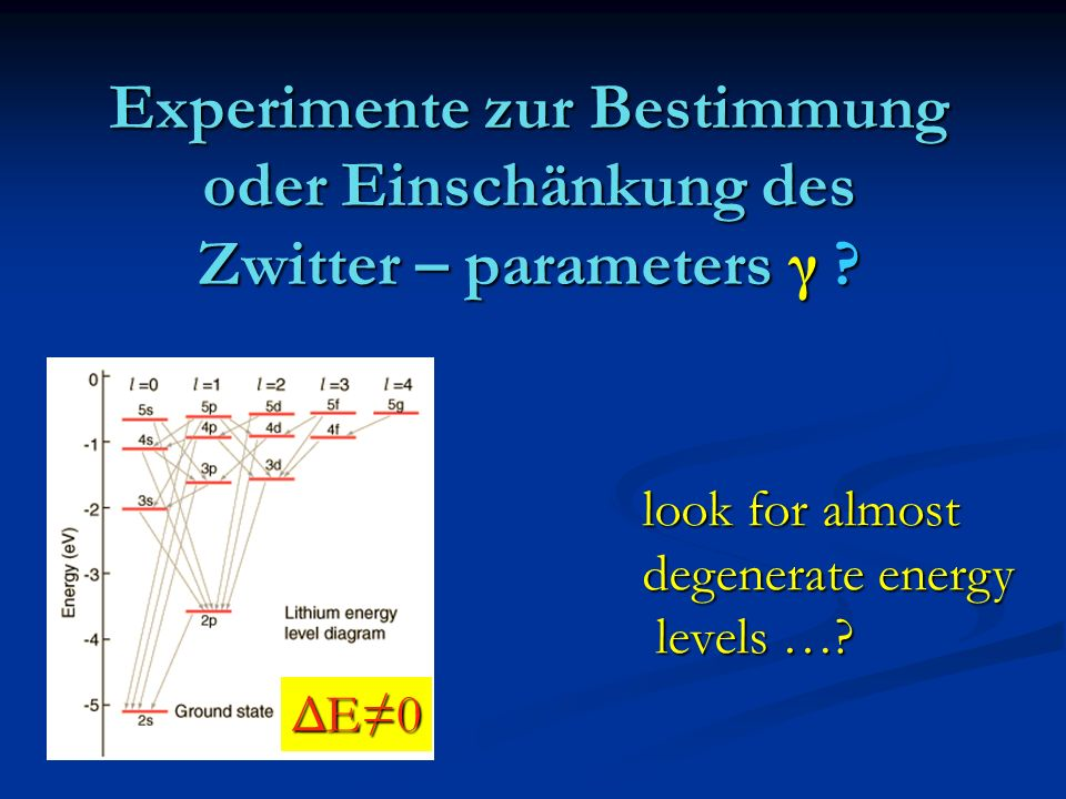 Experimente zur Bestimmung oder Einschänkung des Zwitter – parameters γ ? ΔE0 look for almost degenerate energy levels …? levels …?