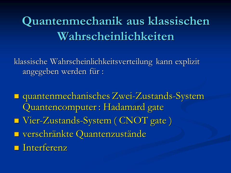 Quantenmechanik aus klassischen Wahrscheinlichkeiten klassische Wahrscheinlichkeitsverteilung kann explizit angegeben werden für : quantenmechanisches