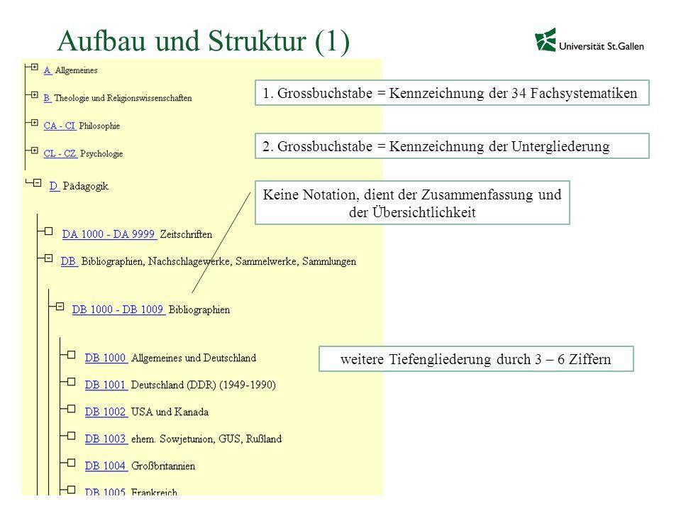 Aufbau und Struktur (1) 1. Grossbuchstabe = Kennzeichnung der 34 Fachsystematiken 2. Grossbuchstabe = Kennzeichnung der Untergliederung Keine Notation