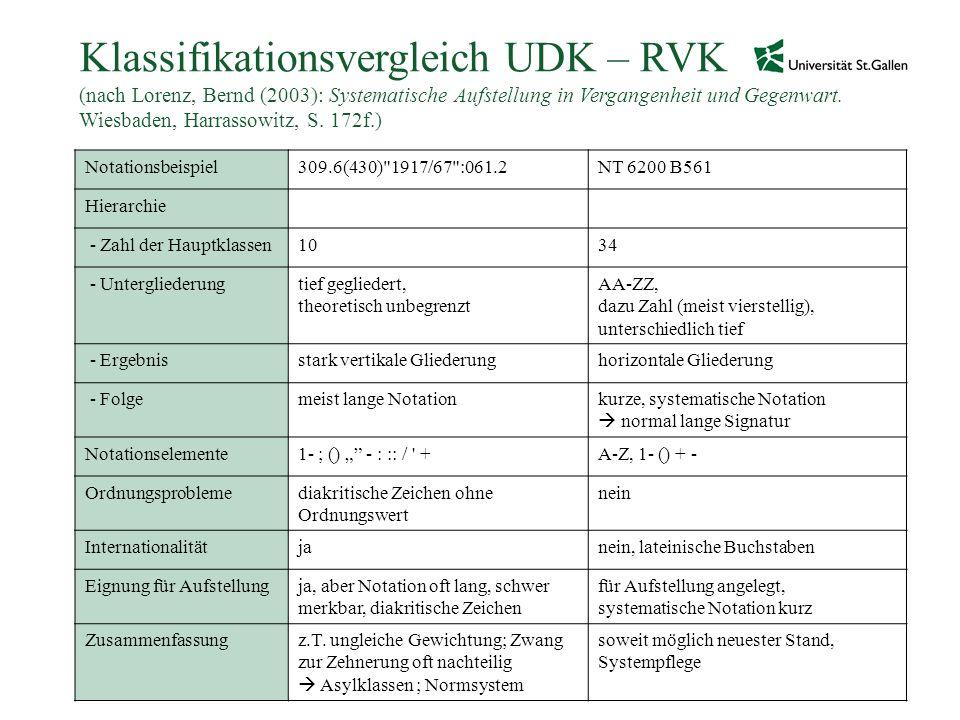 Klassifikationsvergleich UDK – RVK (nach Lorenz, Bernd (2003): Systematische Aufstellung in Vergangenheit und Gegenwart. Wiesbaden, Harrassowitz, S. 1