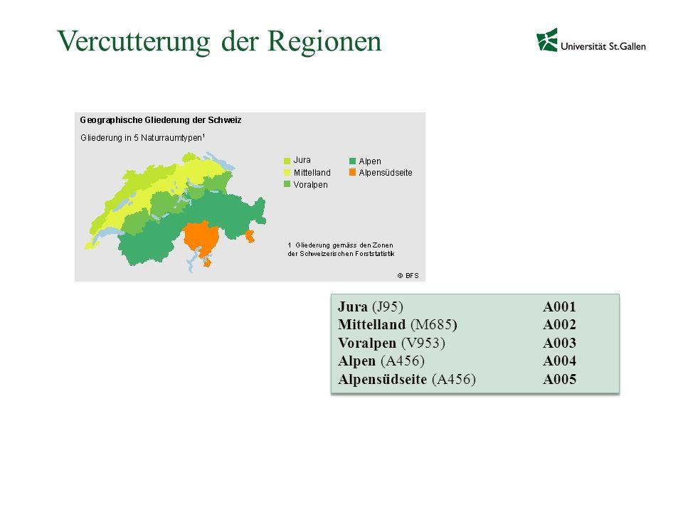 Vercutterung der Regionen Jura (J95) A001 Mittelland (M685)A002 Voralpen (V953)A003 Alpen (A456)A004 Alpensüdseite (A456)A005 Jura (J95) A001 Mittella
