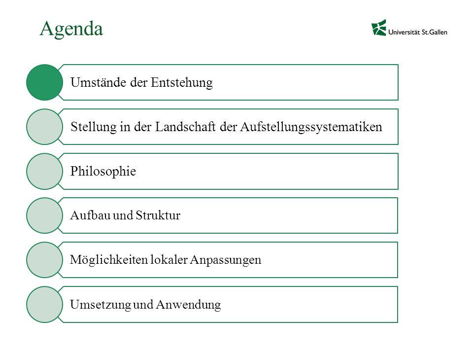Agenda Aufbau und Struktur Möglichkeiten lokaler Anpassungen Umsetzung und Anwendung Umstände der Entstehung Stellung in der Landschaft der Aufstellun