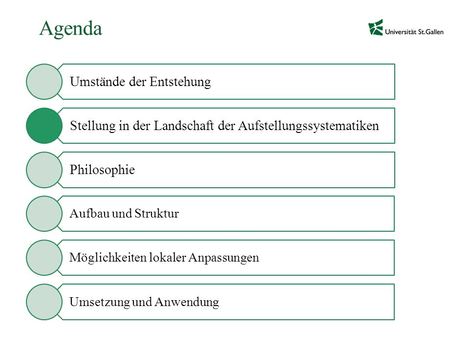 Landschaft der Aufstellungssystematik RVK in 15 von 16 Bundesländern DDC LCC UDK/UDC Bliss Bibliographic Classification ColonC SSD KAB SKB ASB BK SfB GesamtHochschul Bibliotheken in NRW (GHBS) Göttinger Online Klassifikation (GOK) Bielefelder, Bremer, Konstanzer, Trierer Systematiken American Mathematics Society (AMS) Journal of Economic Literature (JEL) American National Library of Medicine (ALM) American Mathematics Society (AMS) Journal of Economic Literature (JEL) American National Library of Medicine (ALM) BBK (UdSSR)