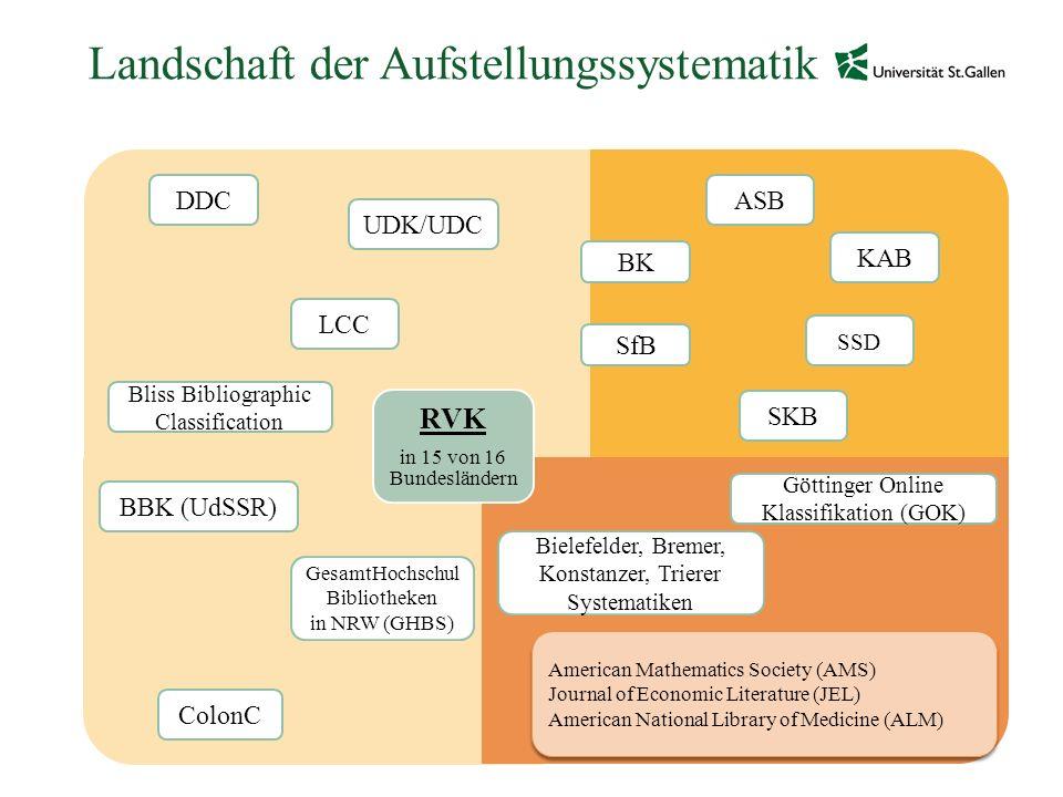 Landschaft der Aufstellungssystematik RVK in 15 von 16 Bundesländern DDC LCC UDK/UDC Bliss Bibliographic Classification ColonC SSD KAB SKB ASB BK SfB