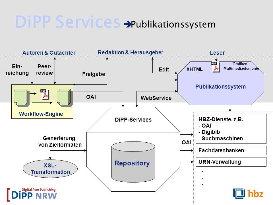 Workflow-Engine Freigabe HBZ-Dienste, z.B. - OAI - Digibib - Suchmaschinen Generierung von Zielformaten Peer- review Publikationssystem XHTML Grafiken