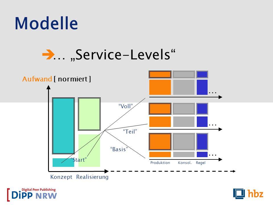 Modelle … Service-Levels Aufwand [ normiert ] Produktion RealisierungKonzept Konsol. Regel … … … Basis Teil Voll Start