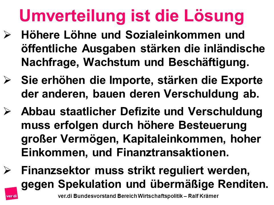 ver.di Bundesvorstand Bereich Wirtschaftspolitik – Ralf Krämer Umverteilung ist die Lösung Höhere Löhne und Sozialeinkommen und öffentliche Ausgaben s