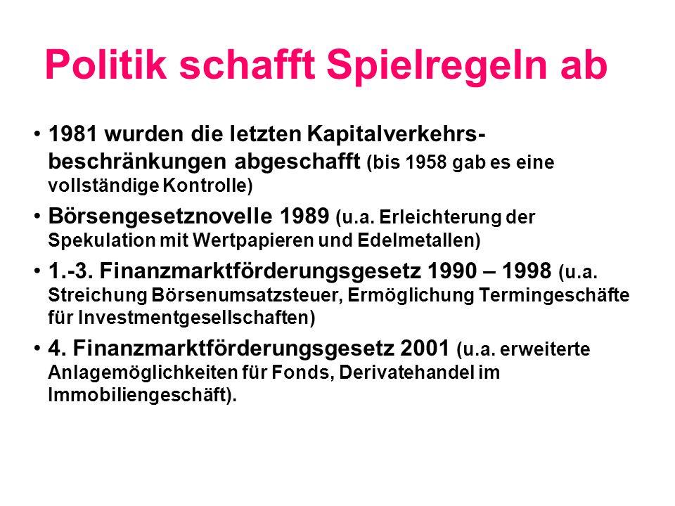 Politik schafft Spielregeln ab 1981 wurden die letzten Kapitalverkehrs- beschränkungen abgeschafft (bis 1958 gab es eine vollständige Kontrolle) Börsengesetznovelle 1989 (u.a.