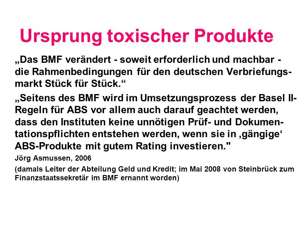 Ursprung toxischer Produkte Das BMF verändert - soweit erforderlich und machbar - die Rahmenbedingungen für den deutschen Verbriefungs- markt Stück für Stück.