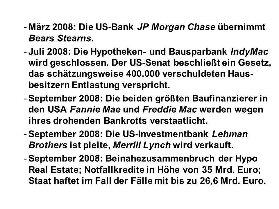 -März 2008: Die US-Bank JP Morgan Chase übernimmt Bears Stearns.