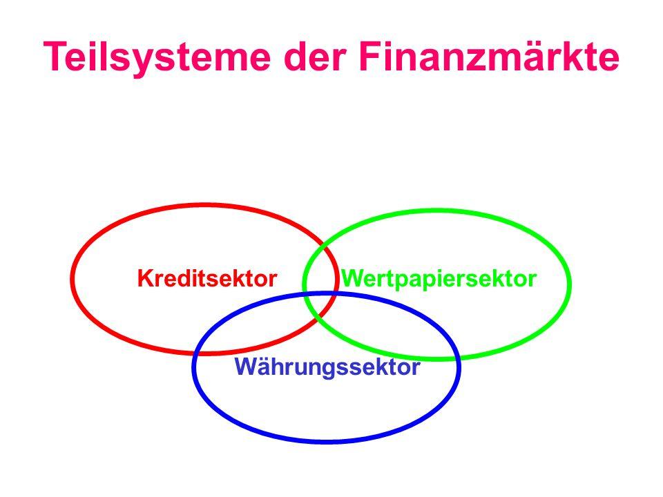 Politik schafft Spielregeln ab Steuerreform 2002 (Steuerfreiheit von Veräußerungsgewinnen) 2003: Verbriefung von Krediten steuerlich begünstigt Investmentmodernisierungsgesetz 2004 (Zulassung von Hedge Fonds, Steuerfreiheit für Private Equity Fonds) 2005 Koalitionsvertrag (u.a.